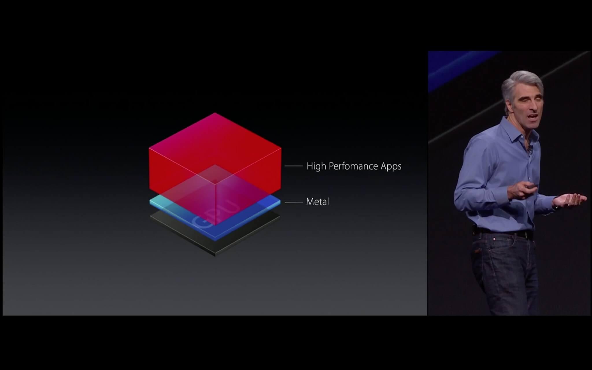 Mit Metal wird die Leistungsfähigkeit in Vergleich zu OpenGL enorm gesteigert (Bildrechte: Apple)