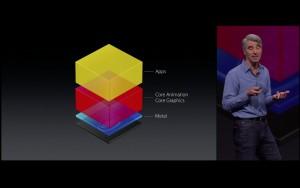 Metal ist die Grundlage für Grafik und Animation (Bildrechte: Apple)
