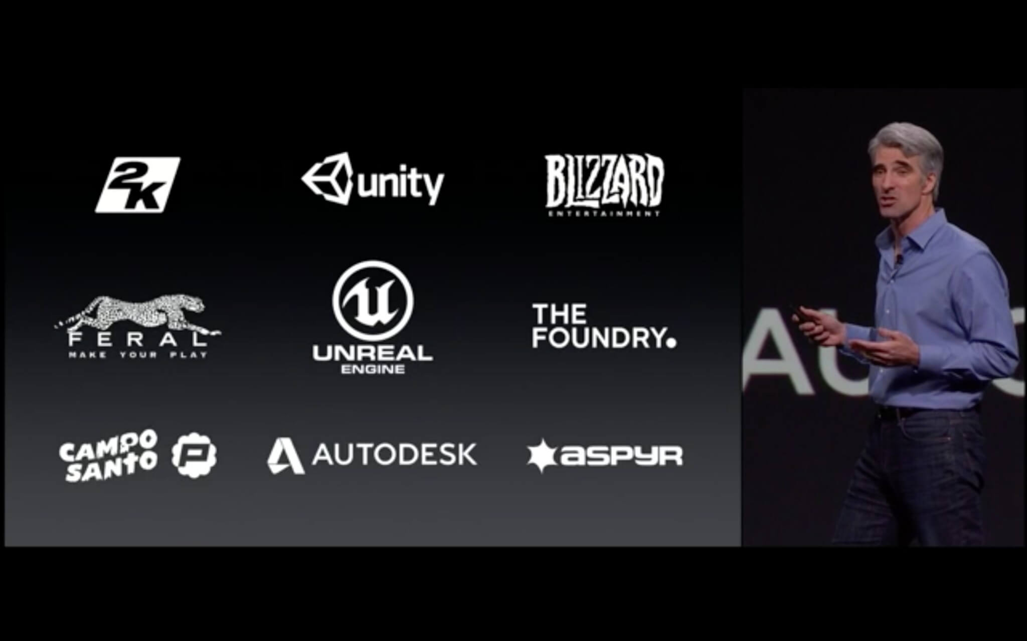 Viele Software- und Spieleentwickler wollen Metal unterstützen (Bildrechte: Apple)