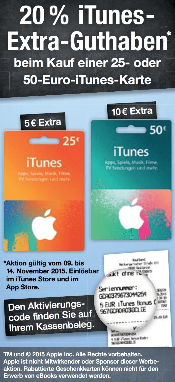 iTunes-Guthabenkarten im Angebot bei Kaufland (Screenshot aus Kaufland-Prospekt)