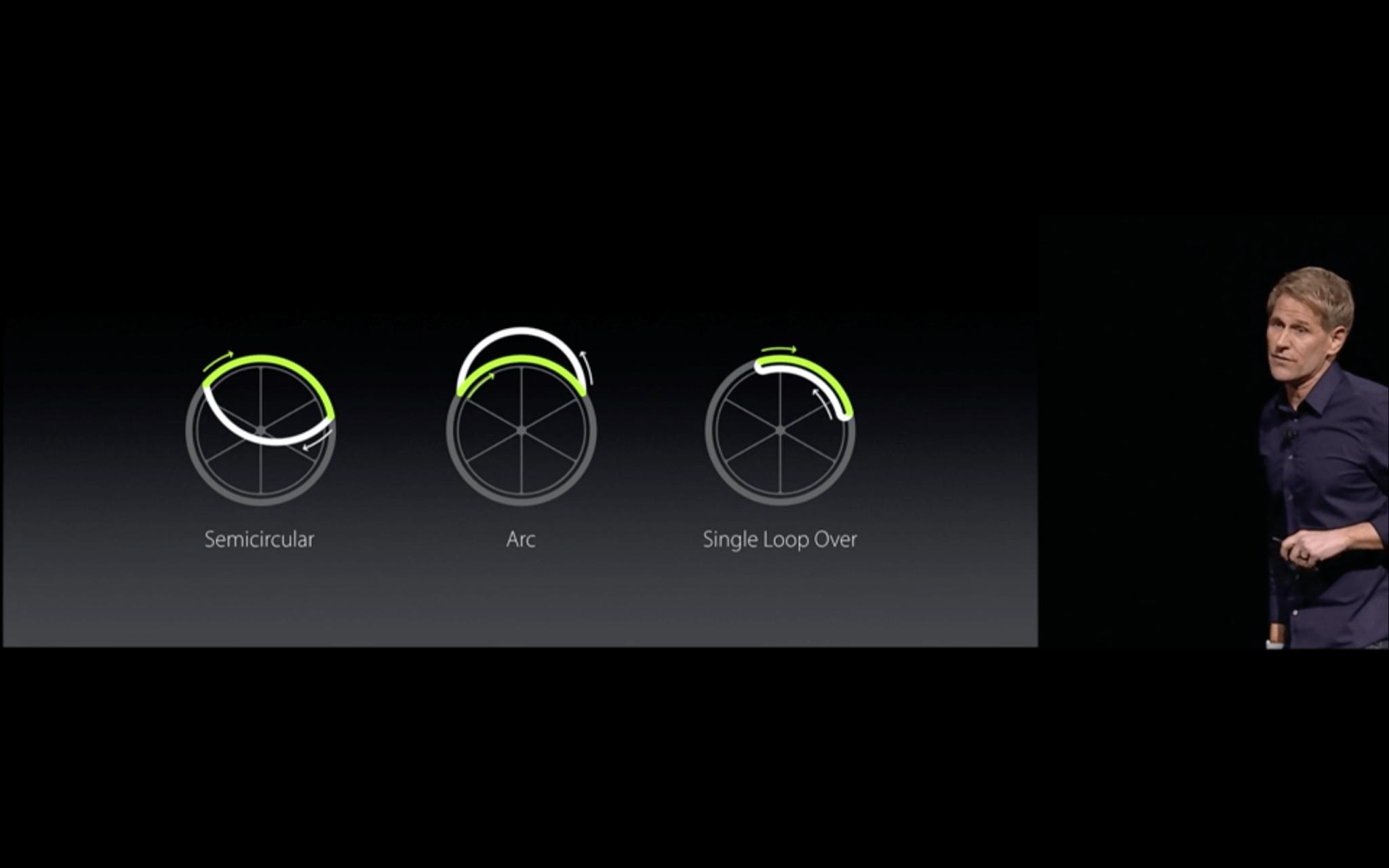WWDC: Rollstuhlfahrer haben eine andere Körpermechanik (Screenshot aus Apples Lifestream)