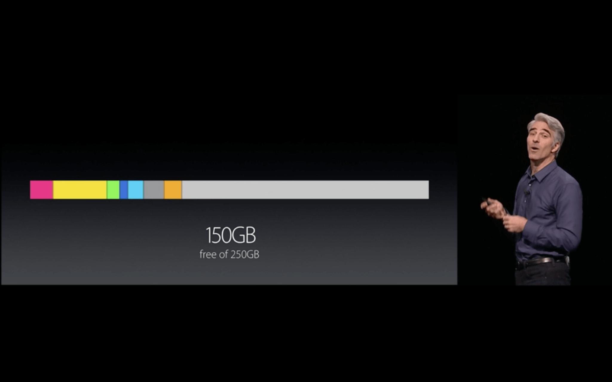 WWDC: Storage Optimising lagert nicht benötigte Daten in die iCloud aus und spart so viel Speicherplatz (Screenshot von Apples Lifestream)