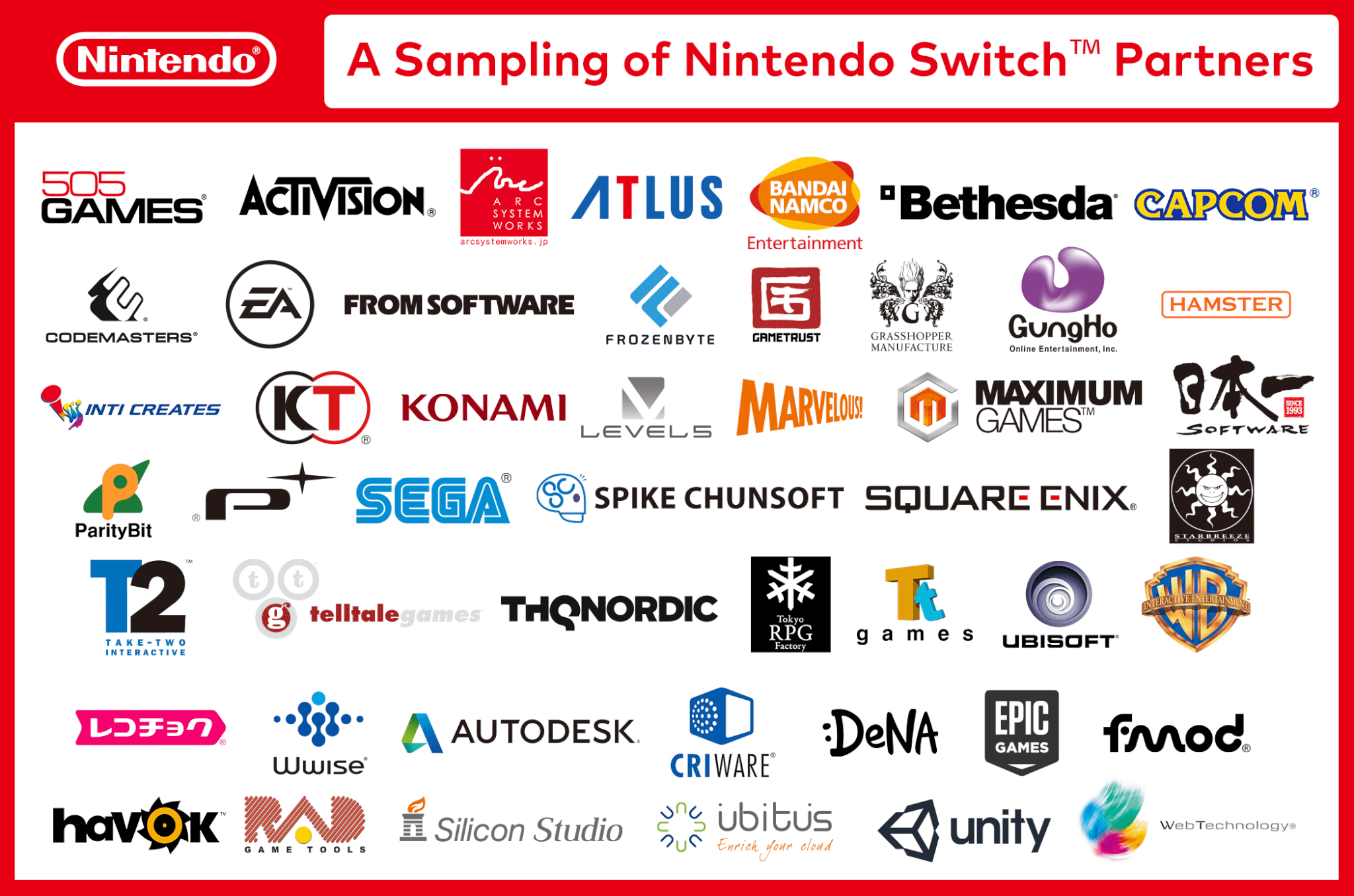 Nintendo Switch: Auswahl der Unterstützer der neuen Konsole (Bildrechte: Nintendo)